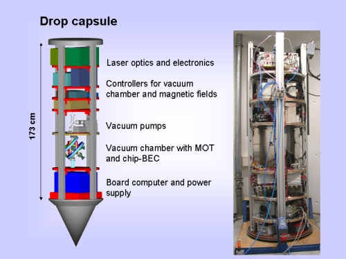 Drop Capsule